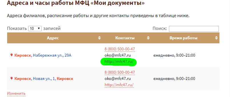 Выбрать официальный портал в таблице контактов города